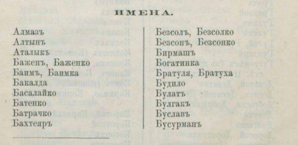 Русские имена и прозвища в XVII веке
