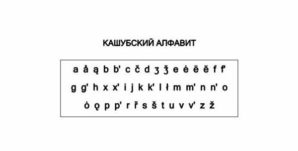 Кашубский алфавит